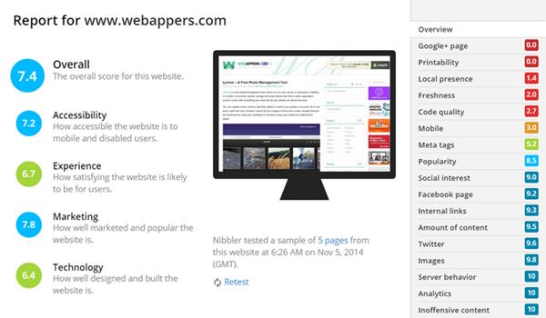 Nibbler – 免费的网站测试和指标评分工具